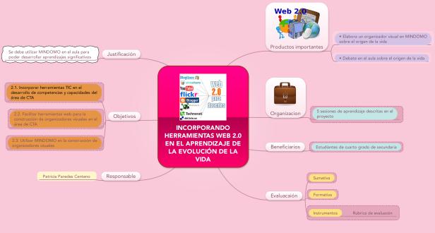 INCORPORANDO_HERRAMIENTAS_WEB_2.0_EN_EL_APRENDIZAJE